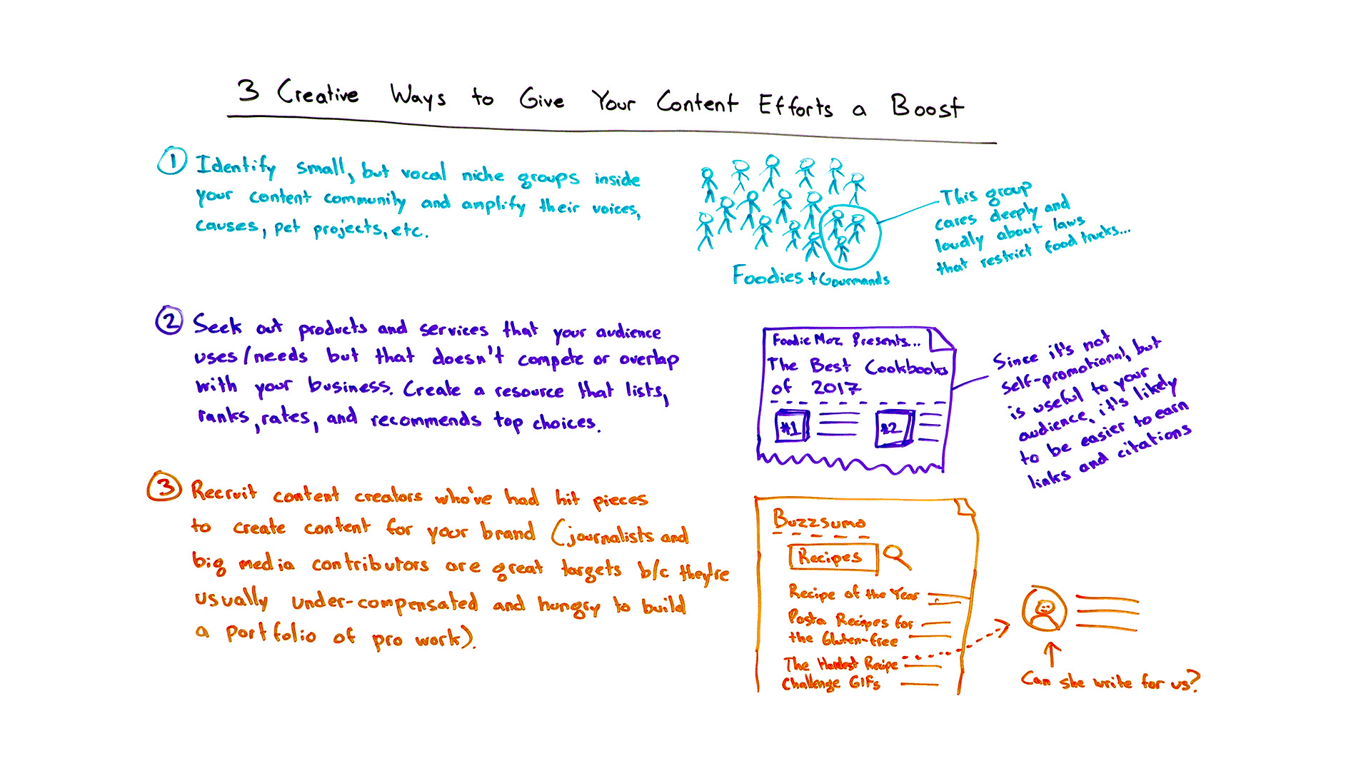 3 way to give your content efforts a boost
