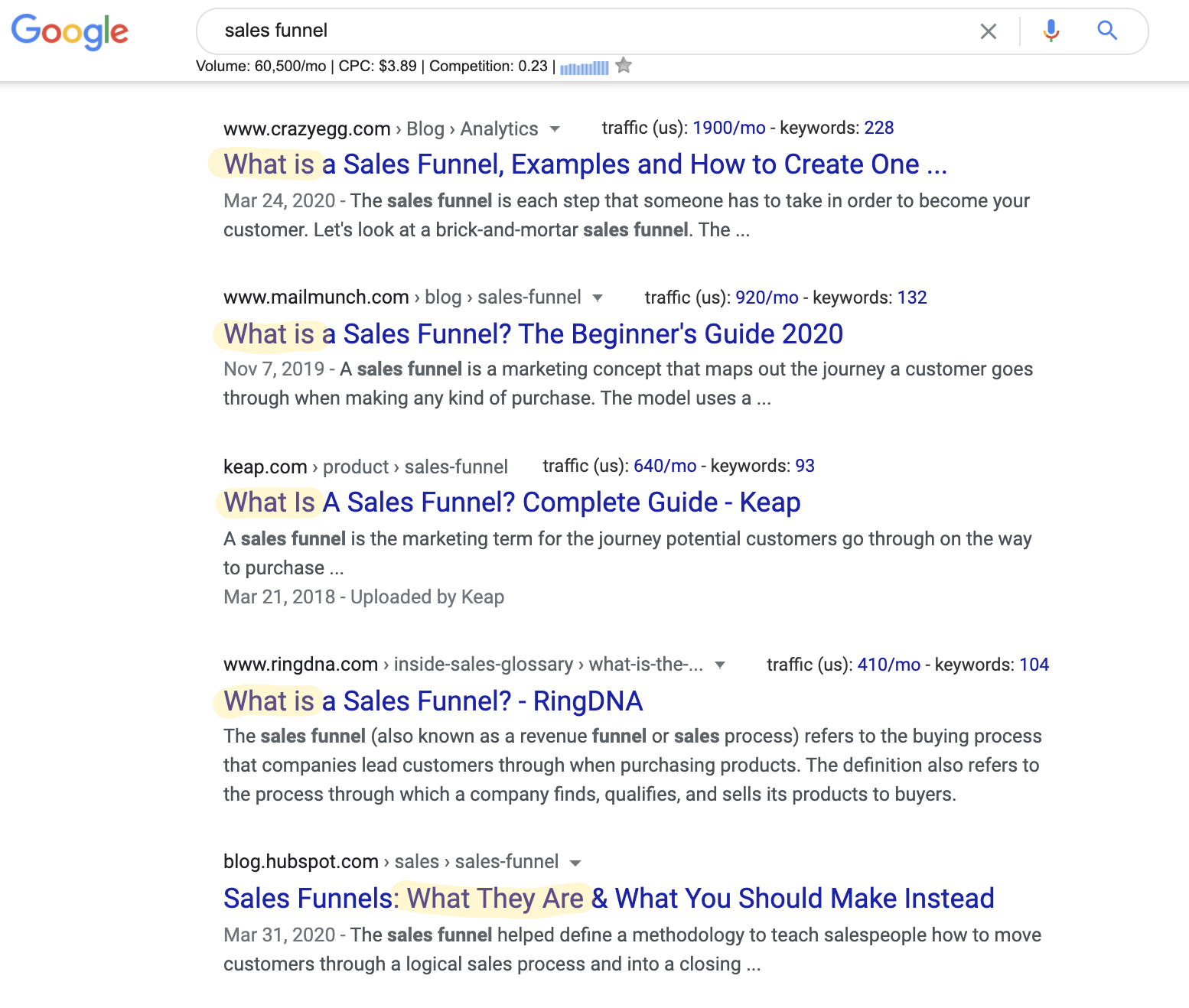 search results for sales funnel
