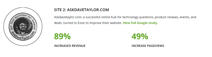 Ask Dave Taylor Casestudy