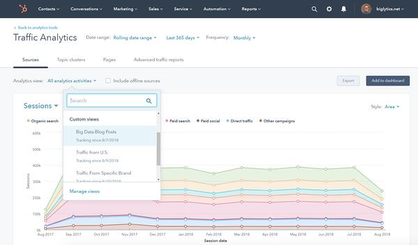 HubSpot Marketing Analytics Software custom reporting tool