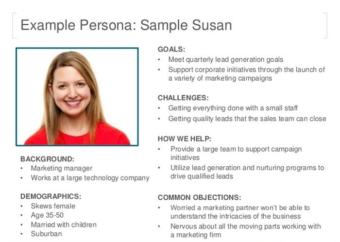 Microsites how to create a buyer persona