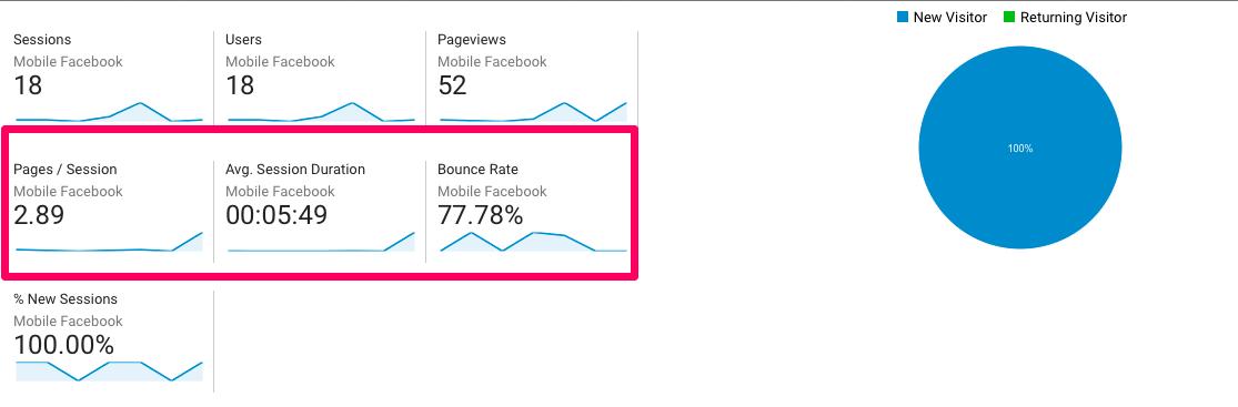 mobile ad metrics example