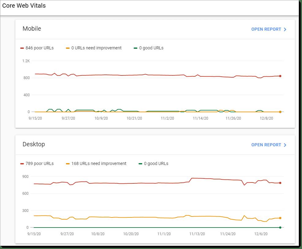 Core Web Vitals report from Google Search Console