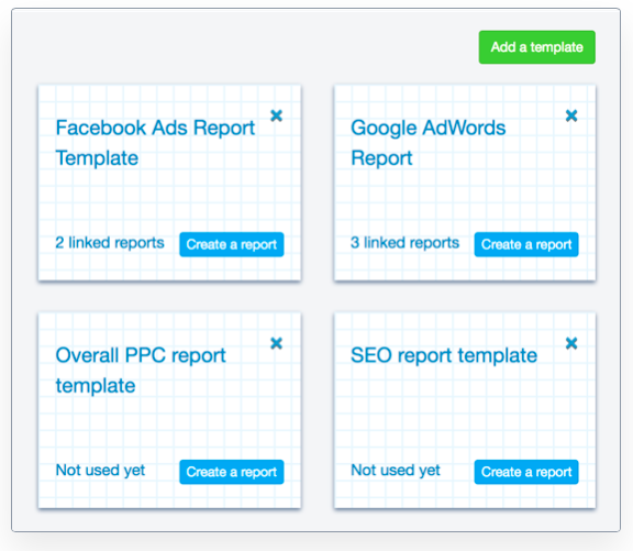 swydo ppc automation reporting
