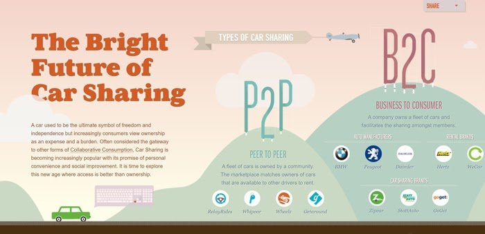 the future of carsharing microsite home page