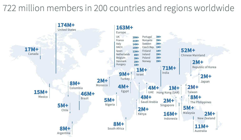 LinkedIn global membership numbers by country
