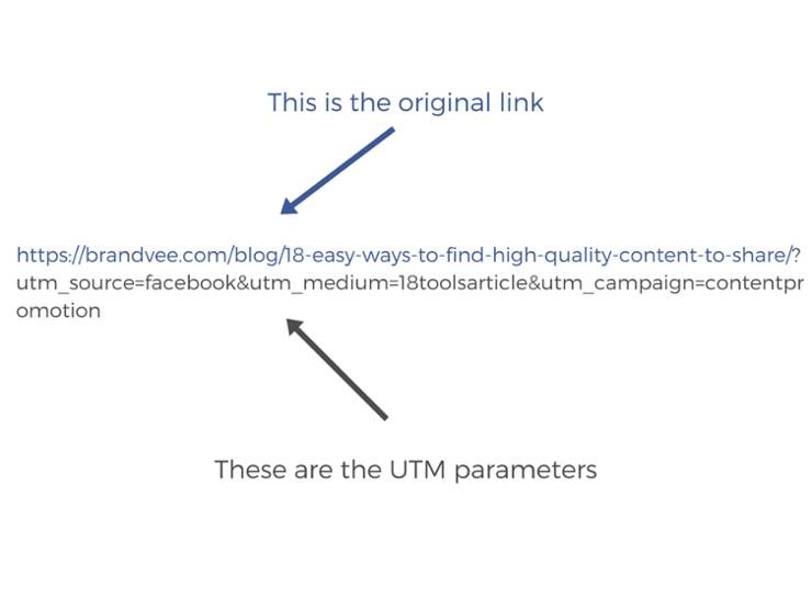 UTM parameter link example
