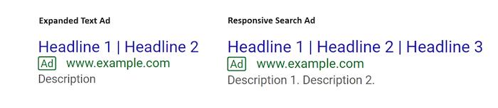 responsive ad headline example