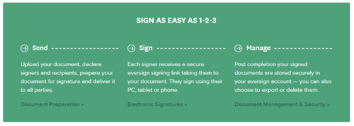 client onboarding benefits of online signing software