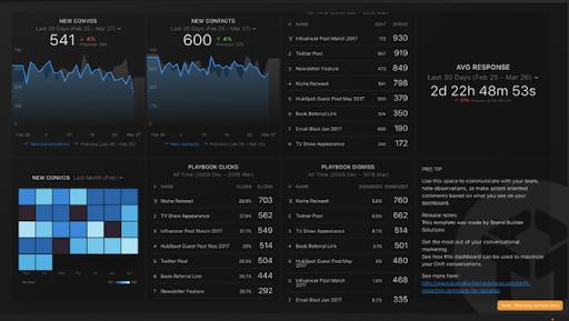 databox slack app