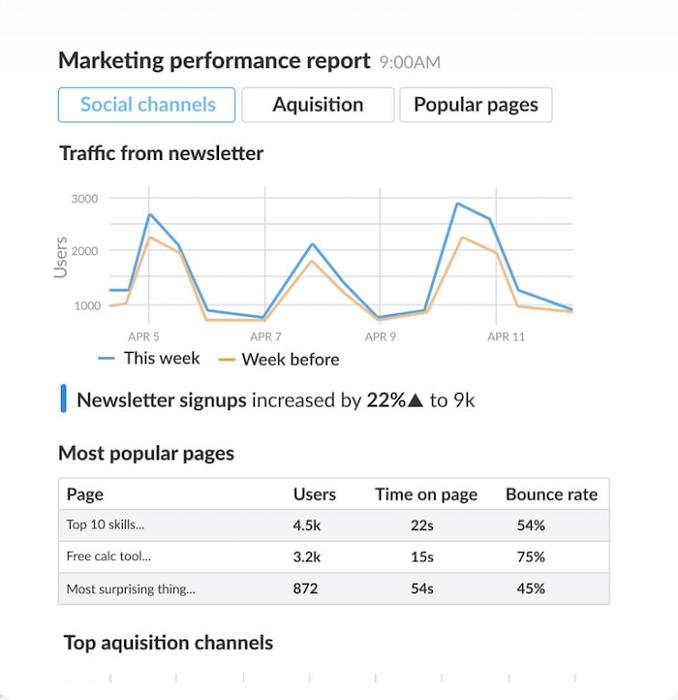 google analytics insights slack app