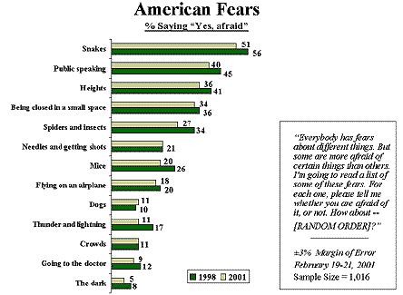 presentation skills - fear of public speaking