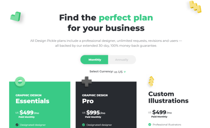 Examples of Productized Services - Graphic Design