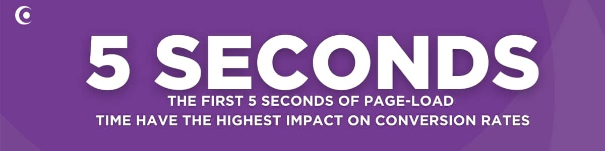 The first 5 seconds of page-load time have the highest impact on conversion rate