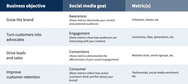 social media strategy template preview