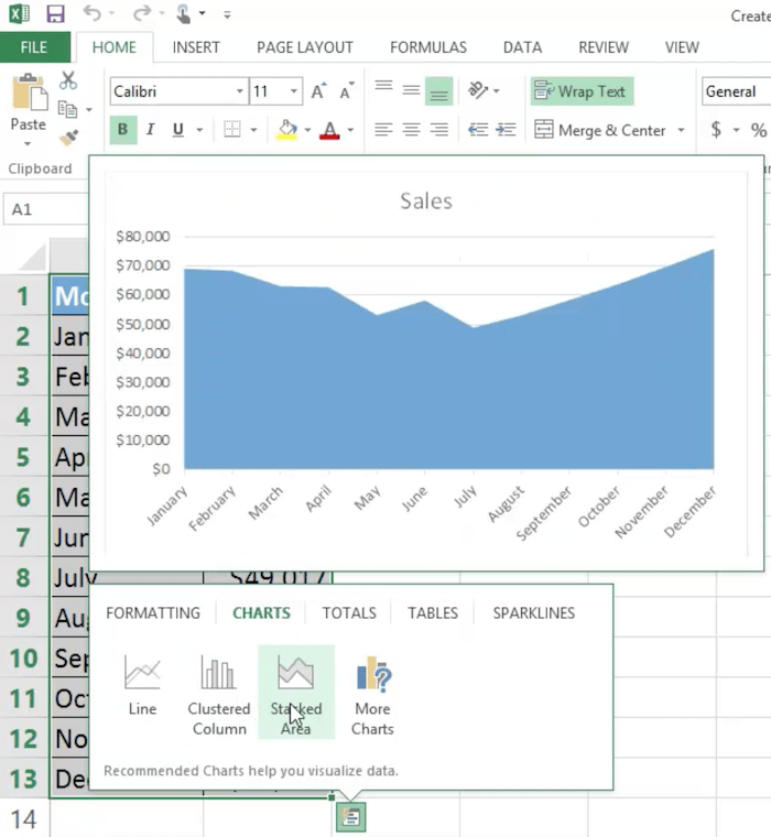Excel Tricks to Use in Paid Ad Campaigns - Generate a Chart from Excel Data