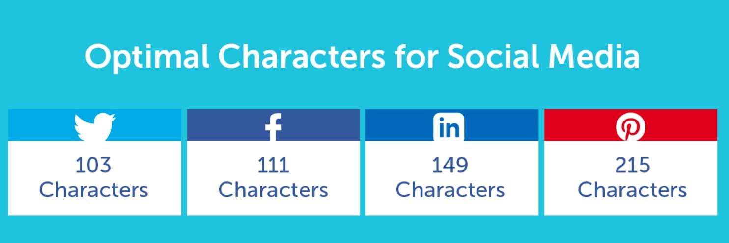 best social media characteristics