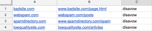 audit backlinks example disavow tool guide