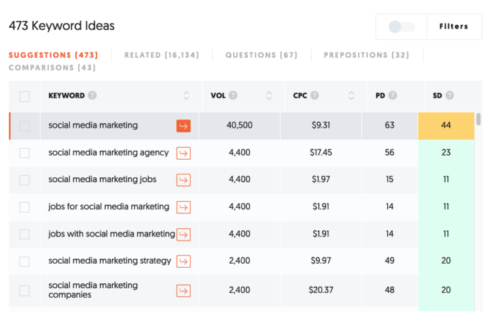 paid internet advertising tool ubersuggest keyword ideas