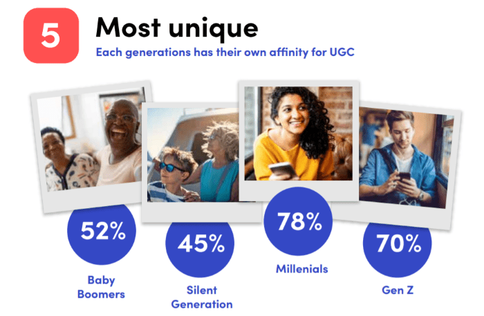 user-generated content survey results to get facebook leads