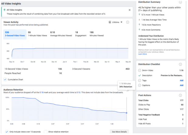 Facebook Live video analytics