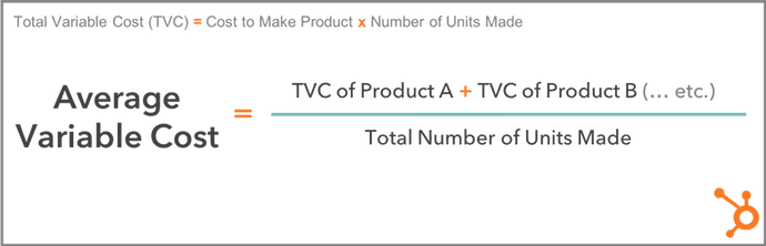 Formula for average variable cost