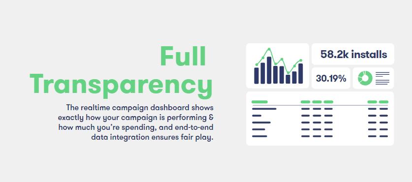 influencer marketing - matchmade dashboard
