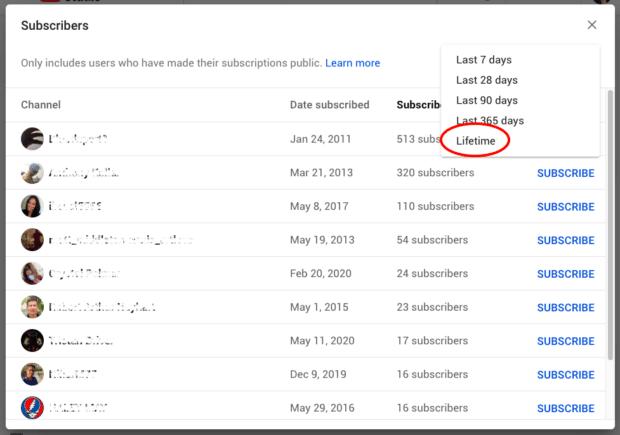 lifetime subscribers list